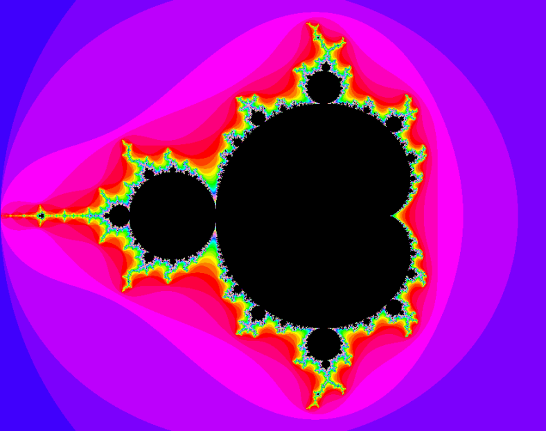 Full Mandelbrot set