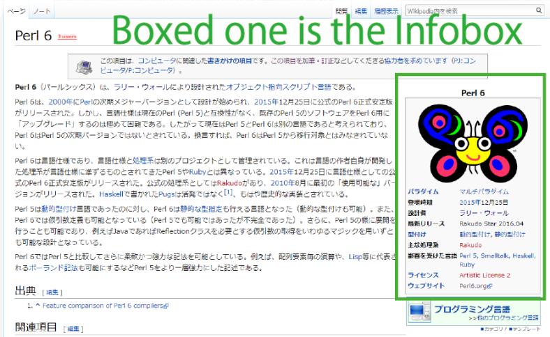perl6infobox